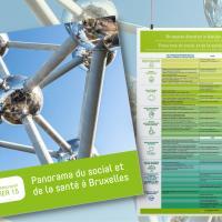 Cover brochure Panorama du social et de la santé à Bruxelles